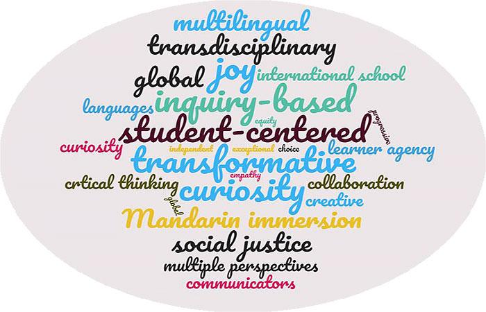 featured-why-shoule-i-choose-international-school